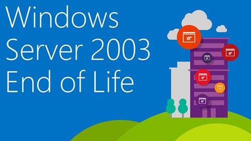 Jetzt auf Windows Server 2012 R2 umstellen