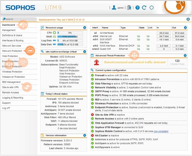 sophos-dashboard